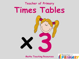 3 times table teaching resource youtube