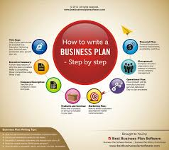software business plan template 50 4 example of business plan 50