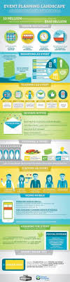 wedding planning career certified wedding planner infographic penn foster career school