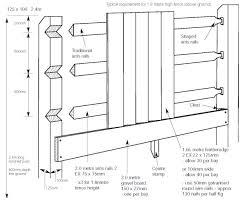 Trellis Construction A Comprehensive Guide To Closeboard Fencing