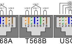 100 cat 5 wiring diagram video how to extend your hdmi