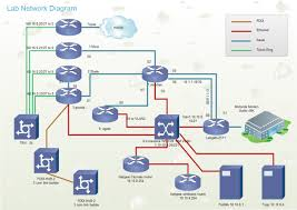 free network diagrams templates template resources