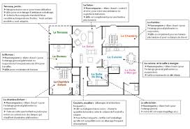 plan de la cuisine plan maison rectangle stunning esquisse d plan de maison de m with