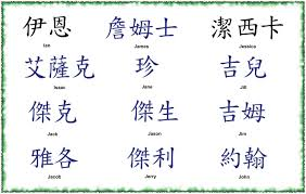 japanese letters tattoos names