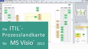 Visio Floor Plan by Itil Prozesslandkarte Für Visio 2010 Visio 2013 Youtube