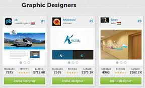designcrowd reviews crowdsourcing graphic design process tips for best results