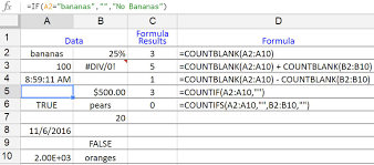 Blank Spreadsheets Count Blank Or Empty Cells In Google Spreadsheets