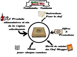 abonnement box cuisine food secrets box ulule