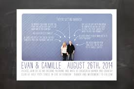 wedding invitations timeline timeline of events wedding invitations by bethany minted