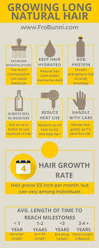 black hair care tips 7 bad hair product ingredients you should avoid frolicious
