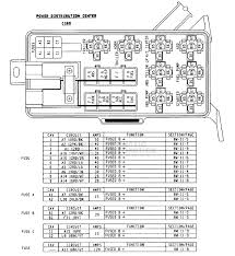 dodge ram 1994 2001 fuse box diagram dodgeforum with regard to