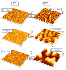 gold nanostructures prepared on solid surface intechopen