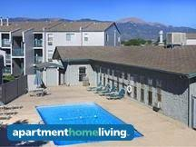 cheap colorado springs apartments for rent from 300 colorado