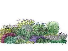 Herb Garden Layouts Herb Garden Design Plan Hgtv