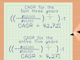 how to calculate compounded annual growth rate with pictures