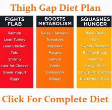 21 best carb cycling meal plan images on pinterest meal planning