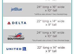 southwest baggage fees southwest travel at random
