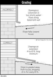 education station basement foundation diagrams