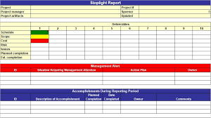stoplight report template stoplight report project management template management