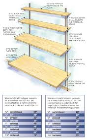 how to build shelves that don u0027t sag free diy tutorial