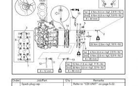 yamaha outboard wiring diagram pdf yamaha wiring diagrams collection