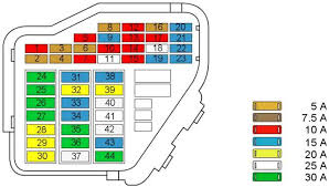 fuse box on audi a4 audi wiring diagrams for diy car repairs