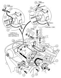 yamaha starter generator wiring diagram u2013 readingrat net