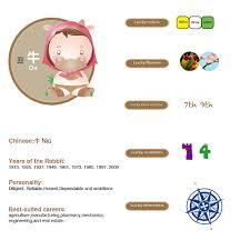 year of the ox 1997 zodiac 牛 niú zodiac