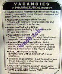 Sample Qa Analyst Resume by Sindh Jobs Pharma Jobs
