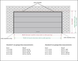Overhead Door Sizes Overhead Door Dimensions Size Of Single Garage Door Opening Single