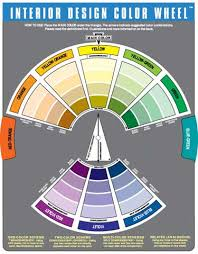 The wheel can also be used by novices to municate color ideas to professional interior designers and can be a helpful tool for purchasing home décor