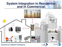 smart building controls and energy management system trends