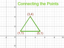 coordinate plane graphing graphing polygons on the coordinate plane study