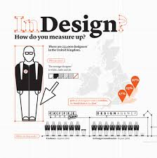 Interior Design Salary Guide On The Money Are Designers Badly Paid Creative Review