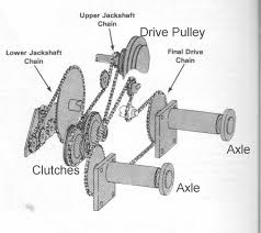 manual clutch diagram manual free image about wiring diagram
