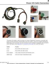 ivg intelligent vehicle gateway user manual