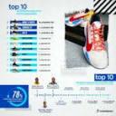 www.sportune.fr/wp-content/uploads/sb-instagram-fe...
