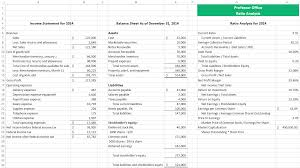 Balance Sheet In Excel by Creating Ratio Analysis In Excel Learn Accounting Ratios