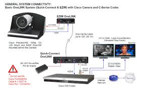 home theater connection vaddio 999 9550 000 onelink for cisco precisionhd 1080p 12x and