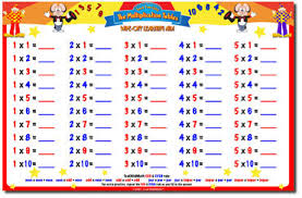 how to teach times tables teach your child the multiplication tables fast fun easy with