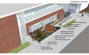 rit floor plans rit ntid rosica hall images and floor plans