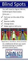 Driving Blind Spot Check Blind Spots Driving Lesson