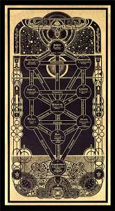 the golden tree print meditation on the kabbalah titles and