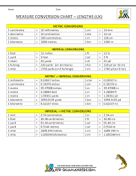 Metric Mania Worksheet Measurement Conversion Chart Yahoo Image Search Results