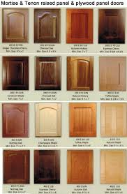 Kitchen Doors And Drawer Fronts Raised Panel Wood Kitchen Cabinet Doors Eclectic Ware