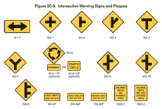 Speed Limit In Blind Intersection Chapter 2c Mutcd 2009 Edition Fhwa