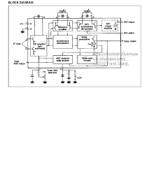 electronic circuits page 147 next gr