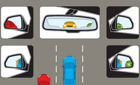 Blind Spot Mirror Reviews How To Adjust Your Mirrors To Avoid Blind Spots Feature