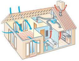 grille aeration chambre installer soi même la ventilation dans la maison par jacques ortolas