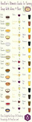 the ultimate guide to pairing soup with wine infographic